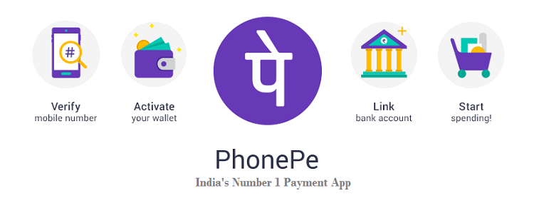 Benefits of PhonePE in Hindi